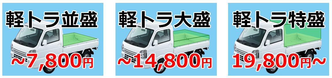 軽トラック積載価格